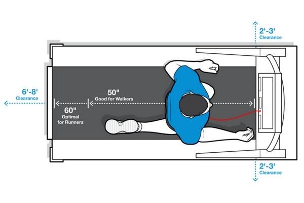 Treadmill Size